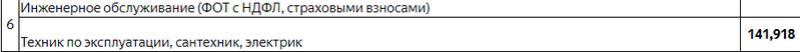 """Управляющая компания от ГК """"Эталон"""" - в ЖК """"Золотая звезда"""" - Страница 9 Hgnrta10"""
