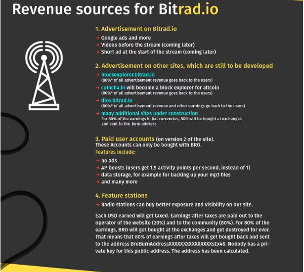 [Testar] BitRad - Ganhar moedas BRO escutando rádio! - Página 3 Bro_410