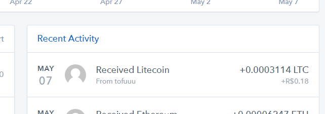 [Provado] 2 Apps tipo spinner para ganhar Eth e Litecon na wallet da coinbase. Ltc_pa10