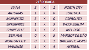 Série A 5ªT 21ªRodada - Fossile Premier League Result13