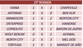 Série A 5ªT 23ªRodada - Fossile Premier League Result17