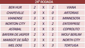 Série A 5ªT 24ªRodada - Fossile Premier League Result18