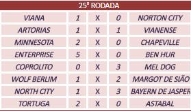 Série A 5ªT 25ªRodada - Fossile Premier League Result19