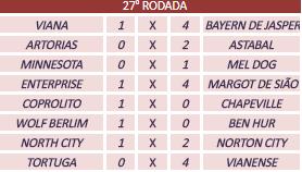 Série A 5ªT 27ªRodada - Fossile Premier League Result21