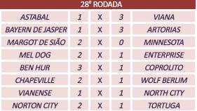 Série A 5ªT 28ªRodada - Fossile Premier League Result22