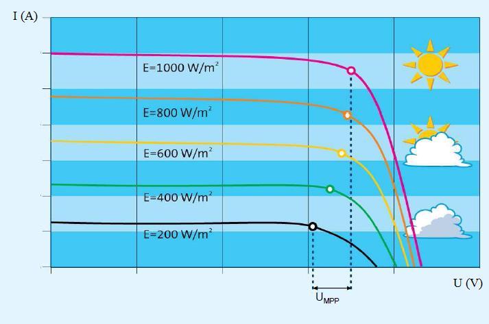 TUTO : notions en électricité Caract10