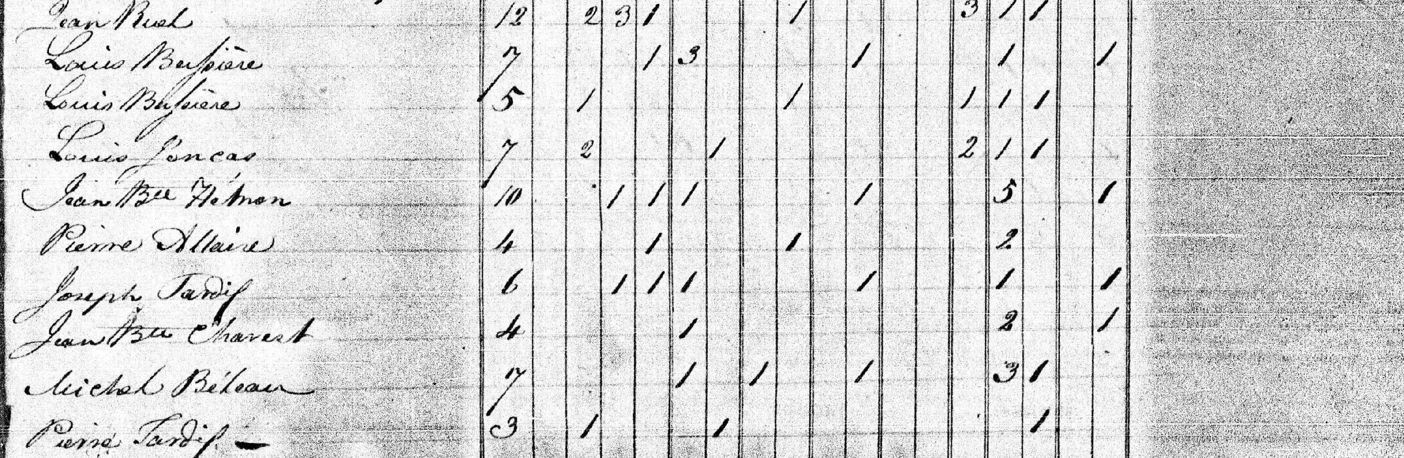 RECENSEMENT DE 1831 1825_r12