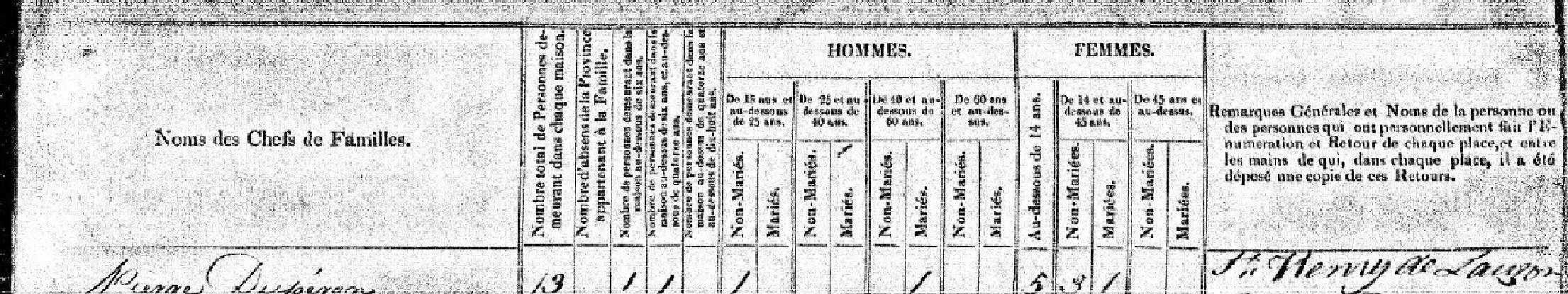 RECENSEMENT DE 1831 1825_r13