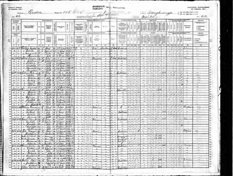 Date et année du décès de Marie Ursule Martin et de Victorine Duranceau 1901_r10