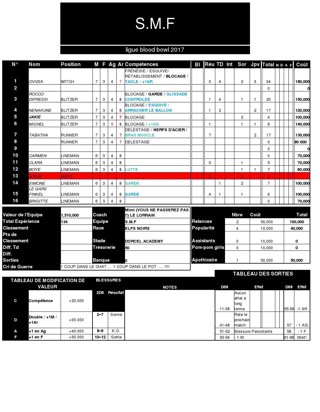 Journée 08 (Play off) - 01 - Feuille d'équipes Feuill22