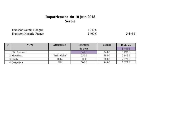 SERBIE : RAPATRIEMENT DU 10 JUIN 2018 (BACKA) Rapat169
