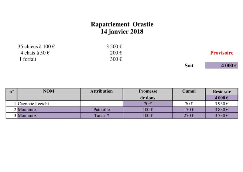 ARRIVEE CAMION CHIENS ORASTIE DU DIMANCHE 14 JANVIER 2018 Rapatr40