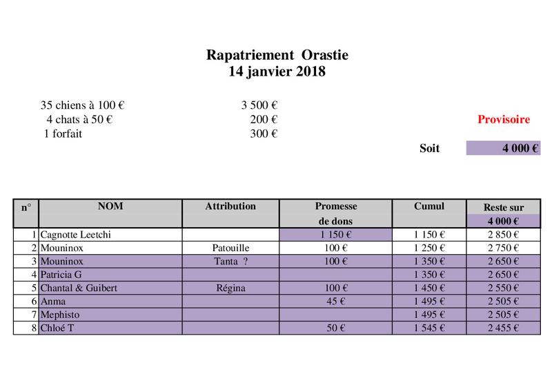 ARRIVEE CAMION CHIENS ORASTIE DU DIMANCHE 14 JANVIER 2018 Rapatr41