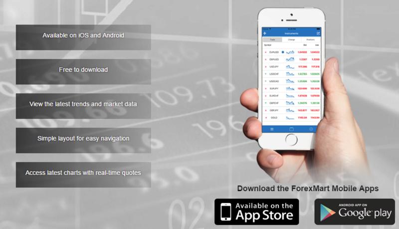 Company News by ForexMart - Page 4 Forexm10
