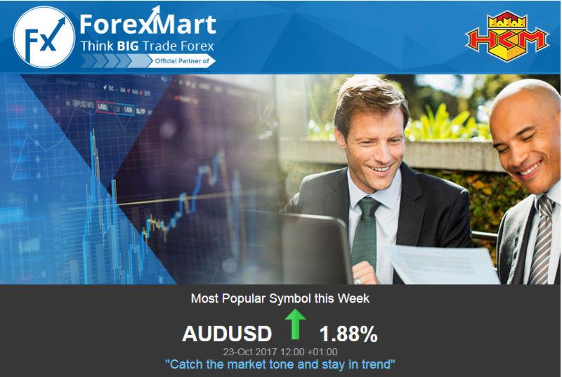 Company News by ForexMart - Page 3 Popula13