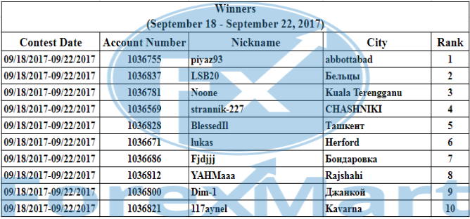 Company News by ForexMart - Page 2 Winner10