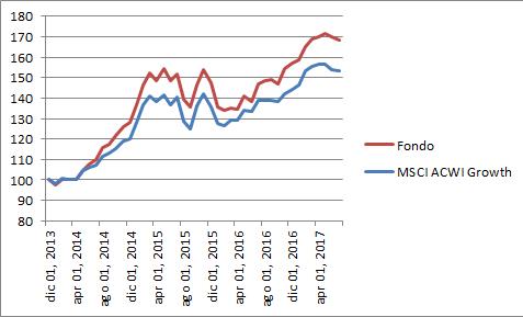 Factor Investing Ab11