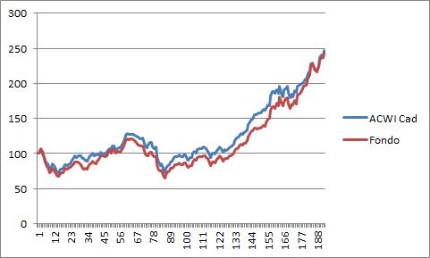 Factor Investing Fid13