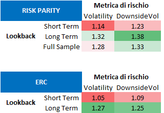 Risk Parity - Page 5 Result10