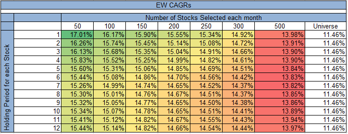 Factor Investing Value-10
