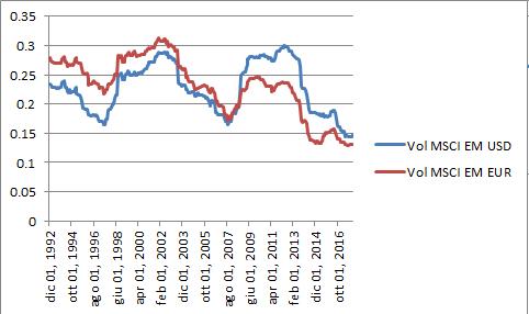 Risk Parity - Page 6 Vol_ms10
