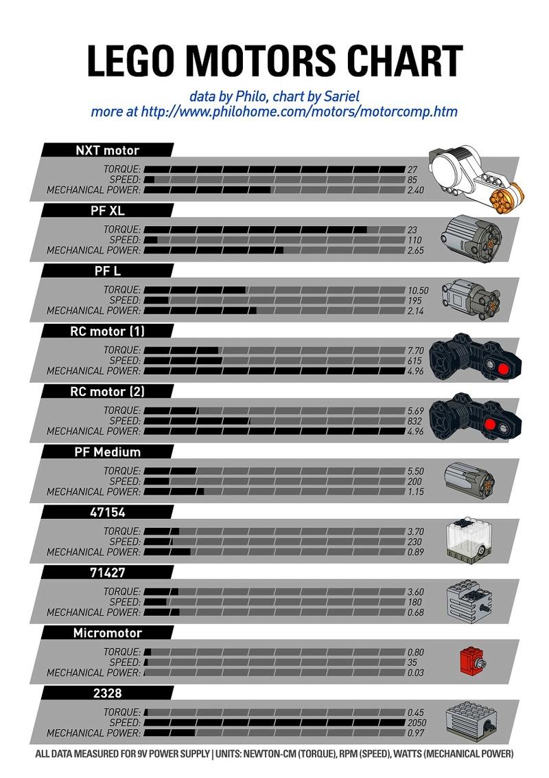 LEGO Technic + Pneumatics + Power Functions - Σελίδα 3 Gr_pin11
