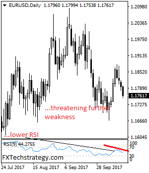 Daily Technical Strategy On Currencies & Commodities - Page 2 Eurusd12