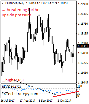 Daily Technical Strategy On Currencies & Commodities - Page 2 Eurusd13