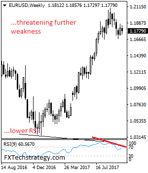 Daily Technical Strategy On Currencies & Commodities - Page 2 Eurusd14