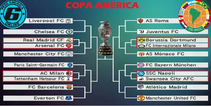 COPA AMERICA - 8º y 16º de Final Copa_a11