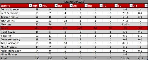 Saison 2018/2019 Score_18
