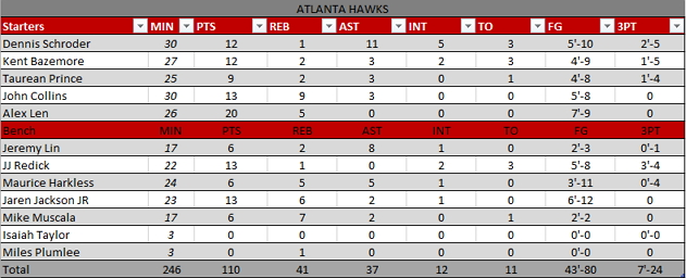 Saison 2018/2019 - Page 2 Score_19