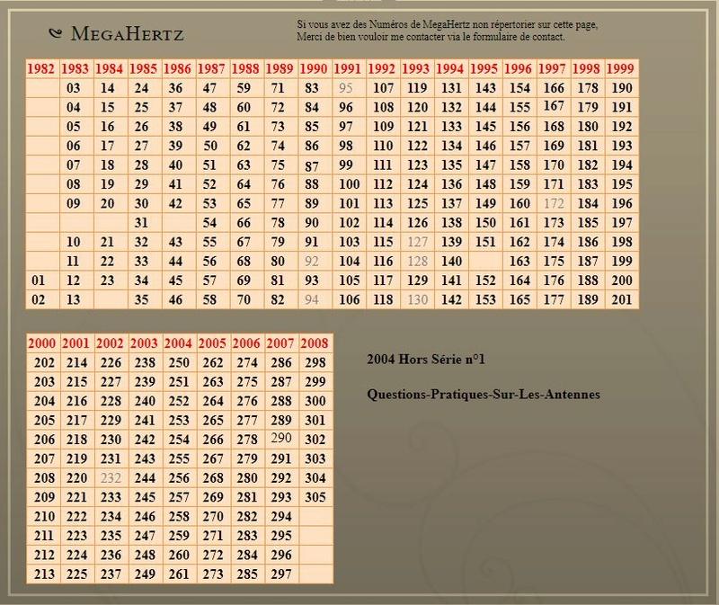 14DXL57.fr - Page 4 Megahe10
