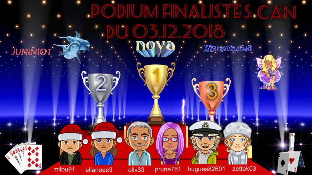 Trophée Can du 03/12/18 Podium11