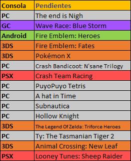 Lista personal de videojuegos tocados en 2018 Pendin10