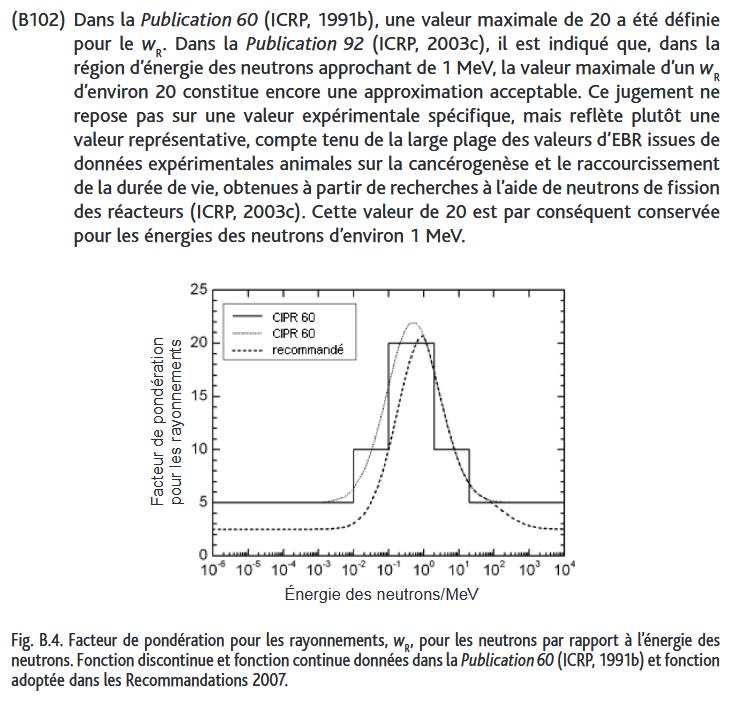 Balise portative neutron & facteur de pondération 311