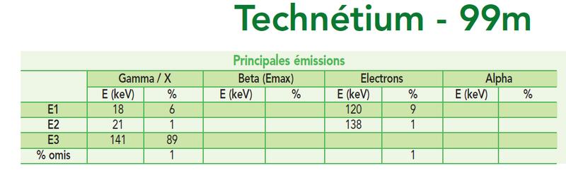 Atome métastable  Zz10