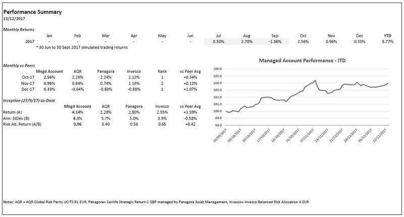 Risk Parity - Page 6 2017-110
