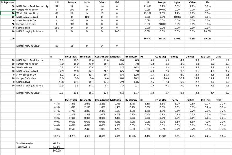Risk Parity - Page 6 Alloca11