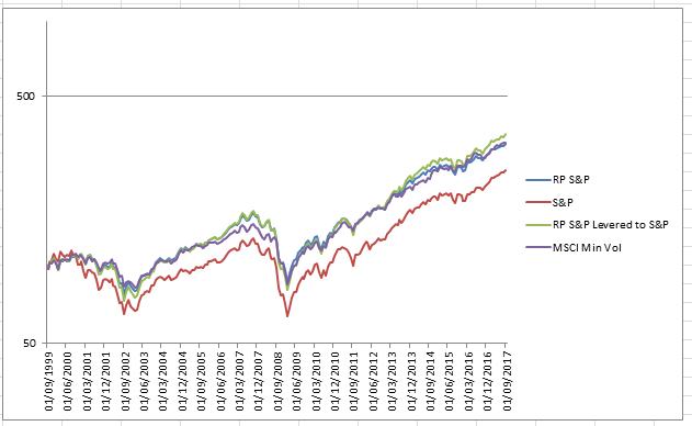 Risk Parity - Page 5 Min_vo10