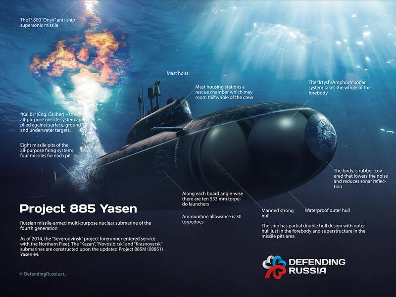 Projet 885 Yacen  / Granay - Page 2 Ru_yas11