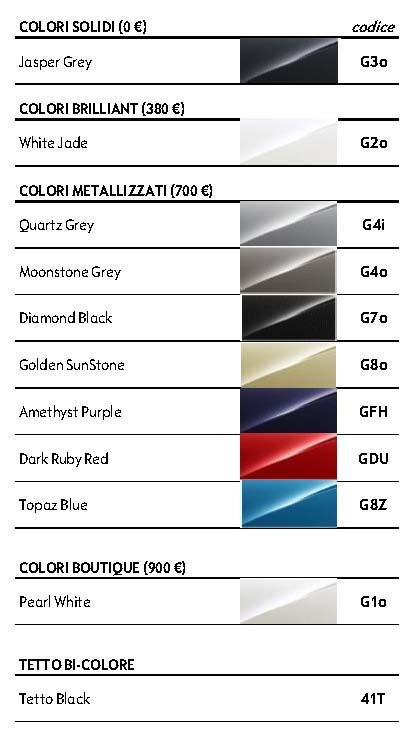 I colori della Grandland X Colori10