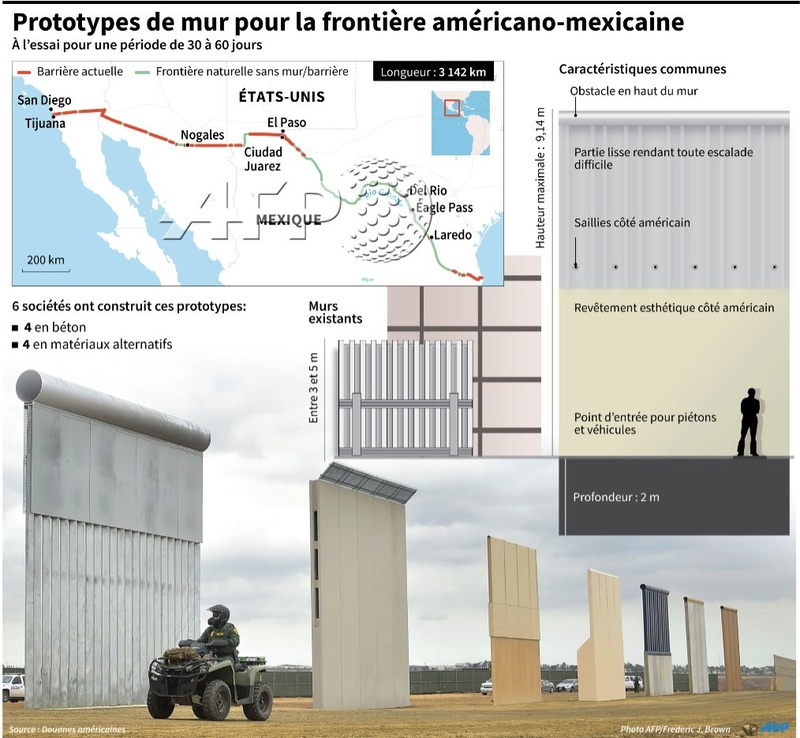 The Wall Wall10