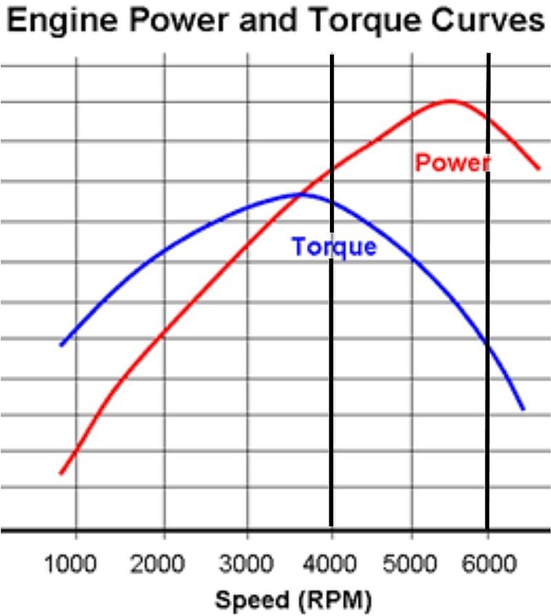 Test di accelerazione del 1.2 130 CV B1aa3f10