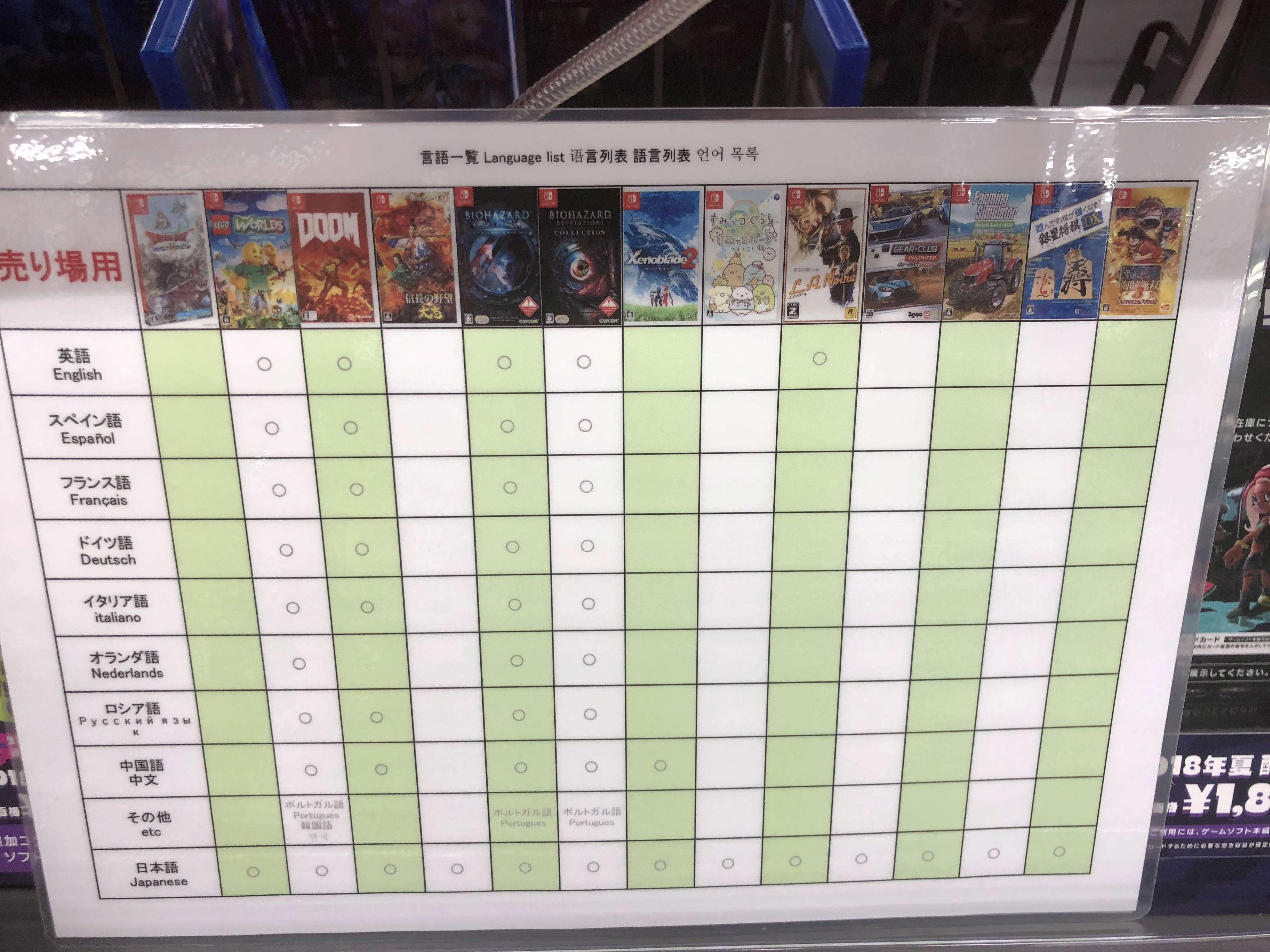 Liste des jeux en boîte  0701df10
