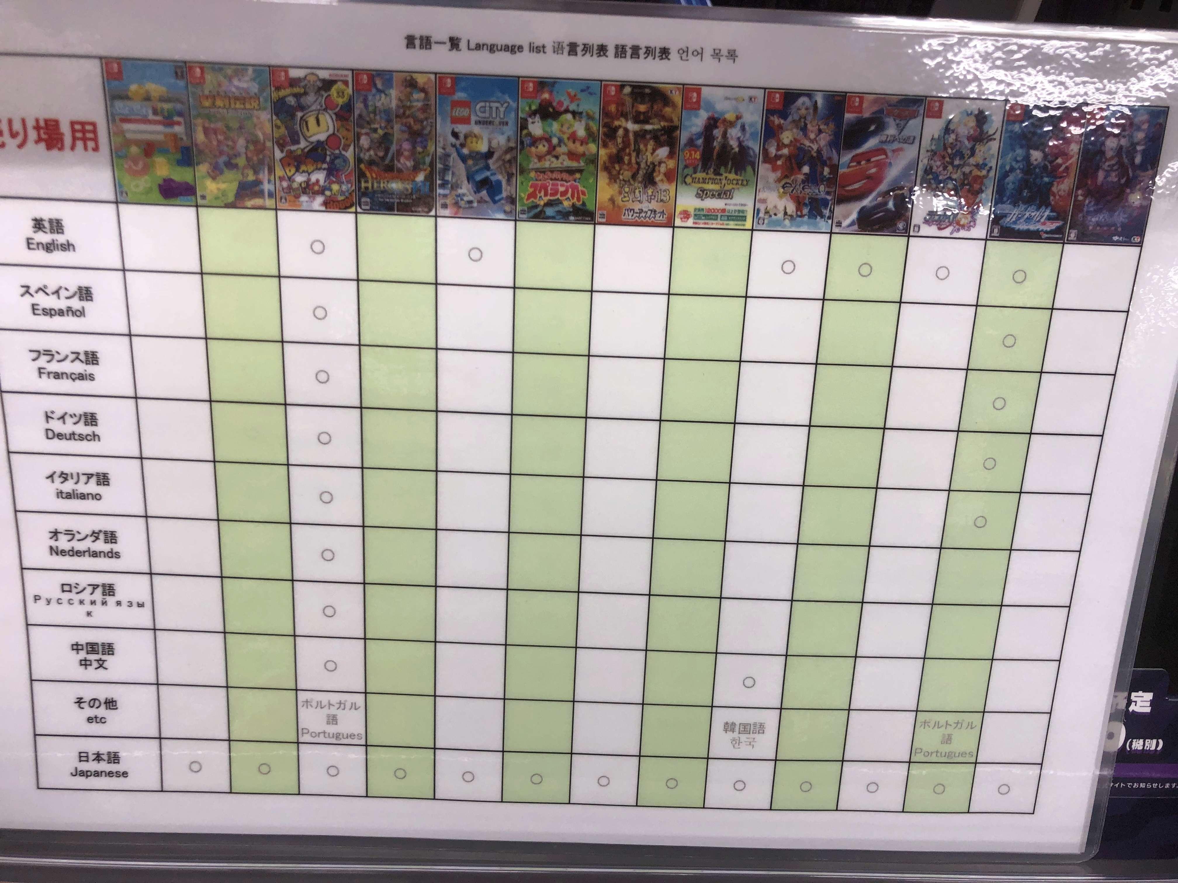 Liste des jeux en boîte  B3c4d410