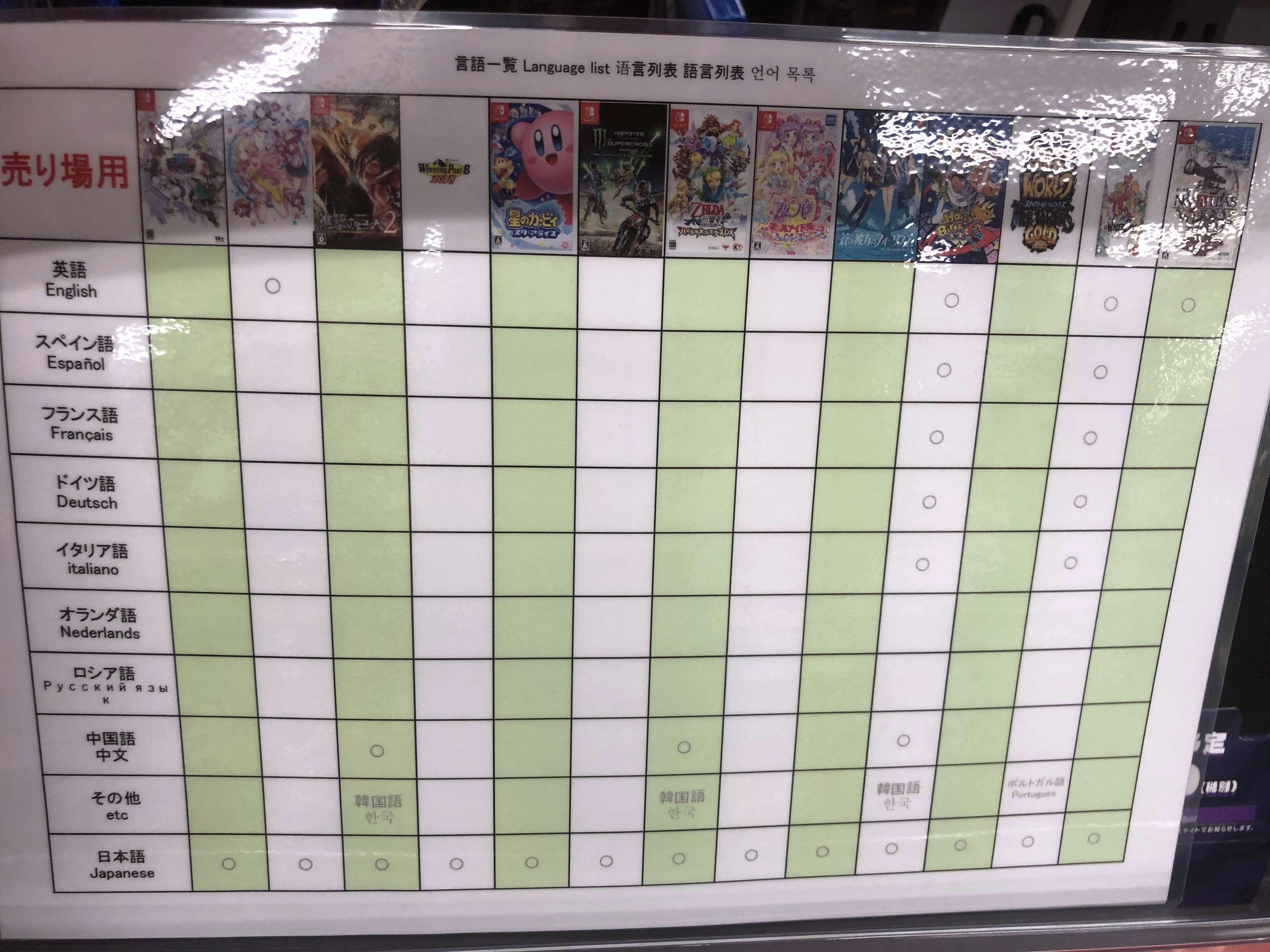 Liste des jeux en boîte  Ba510b10