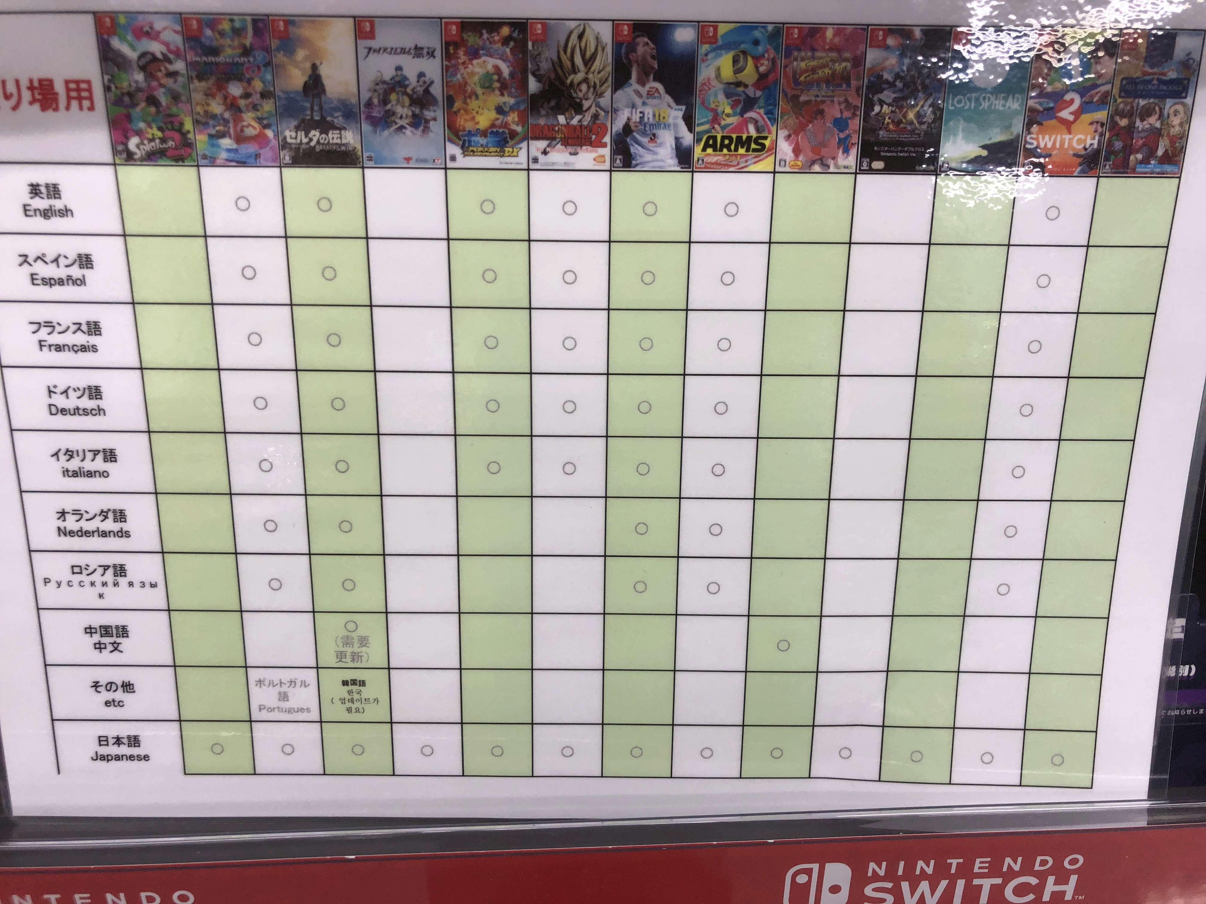 Liste des jeux en boîte  C7fb6e10