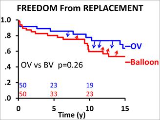 comparaison - comparaison 2 traitements avec crossover unidirectionnels Image11