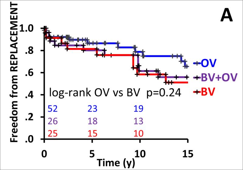 comparaison - comparaison 2 traitements avec crossover unidirectionnels Pictur10